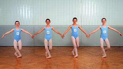 Ballettschule Wädenswil - Prüfungen